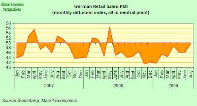 german+retail.png