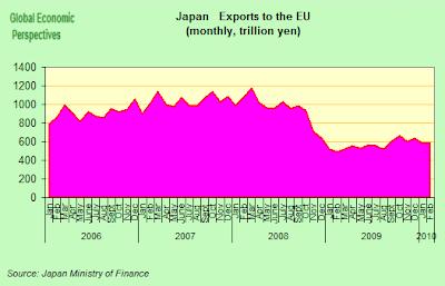 japan+exports+EU.png