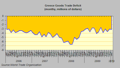 Greece+Goods+Trade+Deficit.png