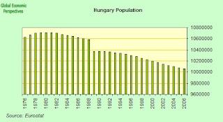 hungary+population.jpg