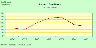 german+retail+sales.jpg