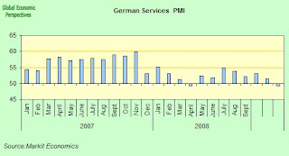 german+services+PMI.jpg