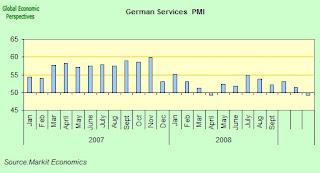 german+services+PMI.jpg