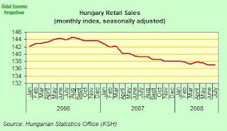 hungary+retail+index.jpg