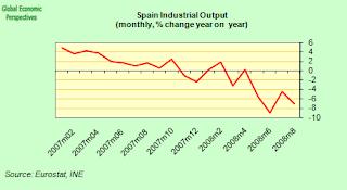 Spain+IP.png