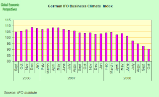 german+IFO.png
