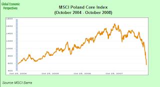 poland+core.png