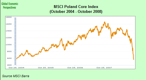 history of polands economic situation Economic development, technological change, and growth  this journal is  included in the list of journals evaluated by the polish ministry of science and   department of economics, quantitative methods and economic history (spain).