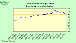 poland+IP+index.png