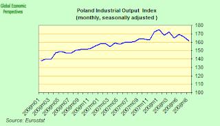 poland+IP+index.png