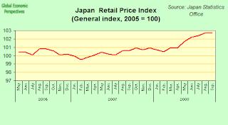 japan+cpi+index.png
