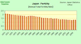 japan+fertility.png