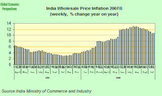 India+Inflation.png