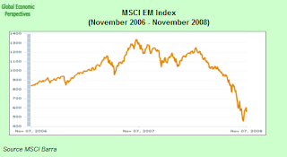 msci+two.png