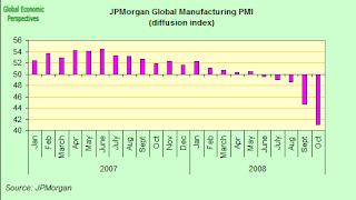 jp+morgan+global+pmi.png