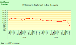 eu+sentiment+romania.png