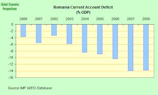 romania+ca+deficit.png