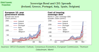 bond+spreads+2.png