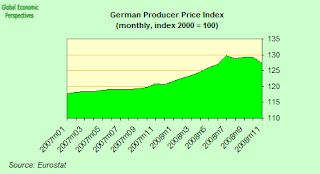 germany+PPI.png