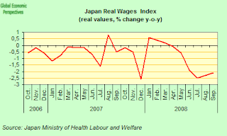 japan+wages.png
