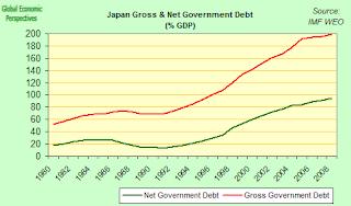 japan+govt+debt.png
