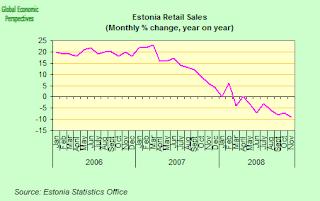 estonia+retail+yoy.png