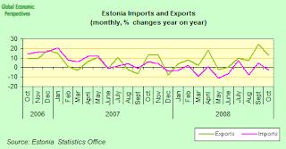 estonia+exports.png
