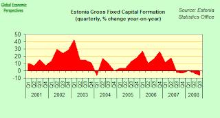 estonia+GFCF.png