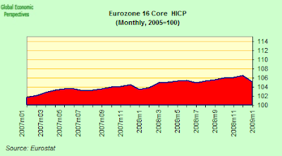 eurozone+hicp.png