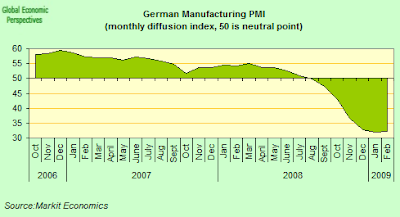 germany+pmi.png