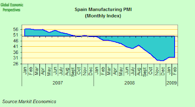 spain+PMI.png