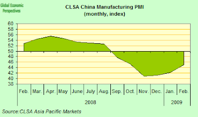 china+pmi.png