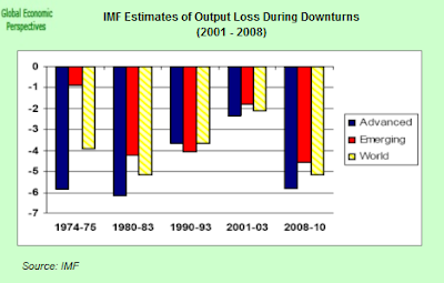 IMF+output+loss.png
