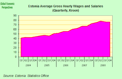 estonia+wages+2.png