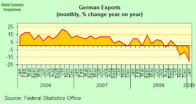 german+exports+two.png