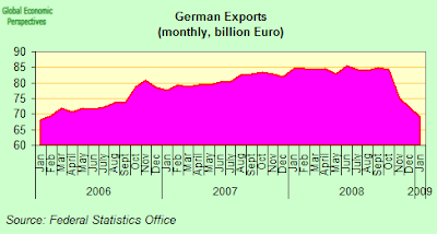 german+exports+one.png