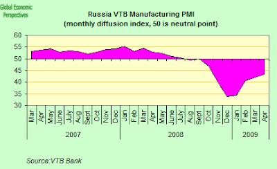 russia+pmi.png