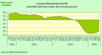 german+manufacturing+PMI.png