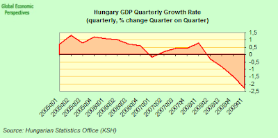 hungary+gdp+2.png