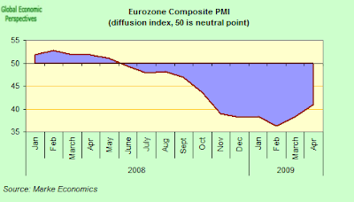 eurozone+composite.png