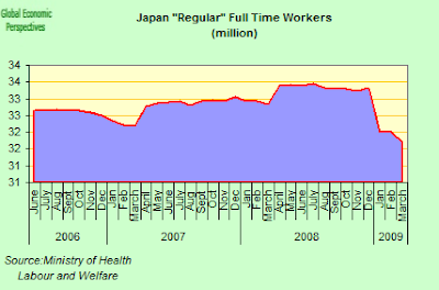 japan+regular+workers.png