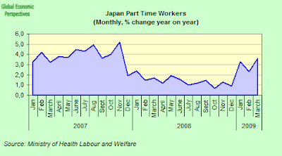japan+part+time.png