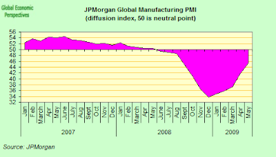 jpmorgan+global%C3%A7.png