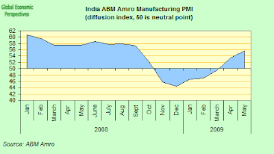 india+PMI.png