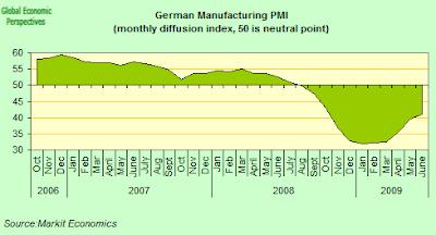 german+PMI.png