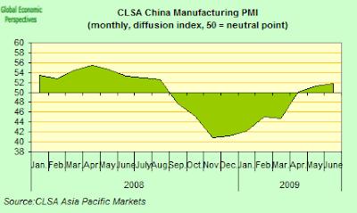 China+PMI.png