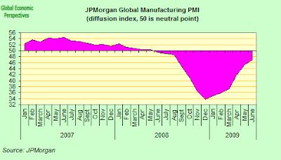 global+PMI.png