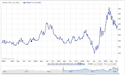 five+year+forint+chart.png