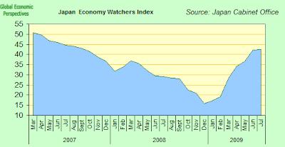 economy+watchers.png