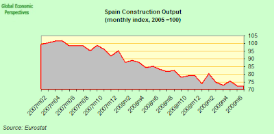 construction+index.png